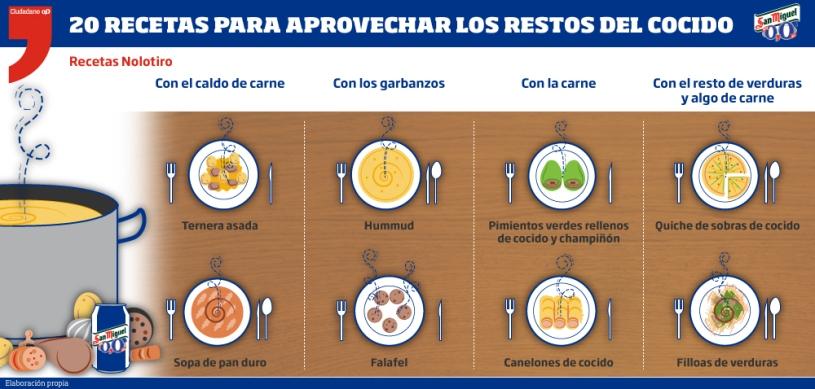 Infografía Ciudadano 0,0 - Recetas con cocido - Facebook