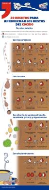 Infografía Ciudadano 0,0 - Recetas con cocido - Estado On