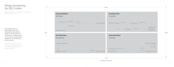 20160411 - Design Theory - Book18