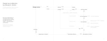 20160411 - Design Theory - Book23
